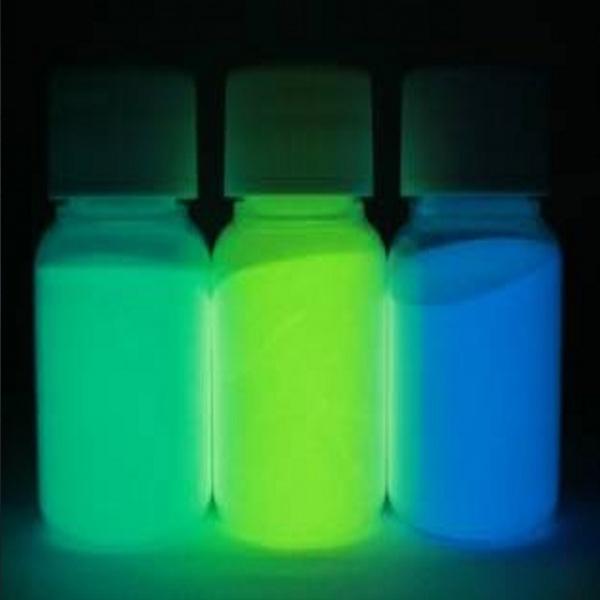 High temperature resistant luminous powder
